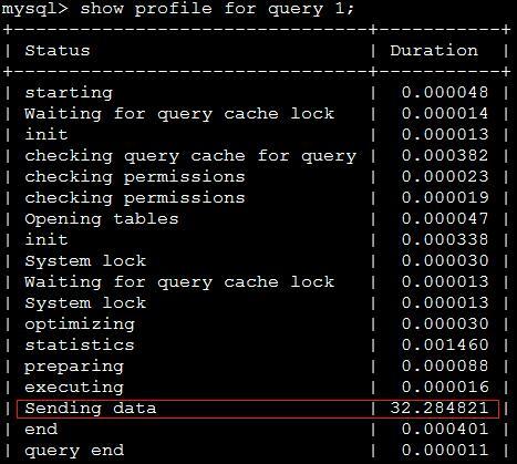 怎麼學習MySQL